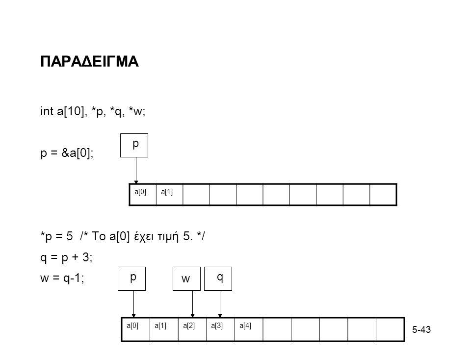 ΠΑΡΑΔΕΙΓΜΑ int a[10], *p, *q, *w; p = &a[0];